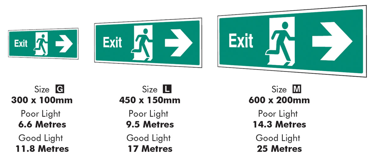 Safety-Signs-viewing-distances