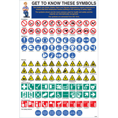 Get To Know These Symbols Posters 58991 Proshield Safety Signs